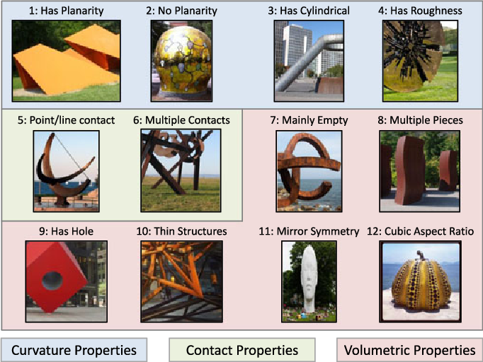 Figure 1 for From Images to 3D Shape Attributes