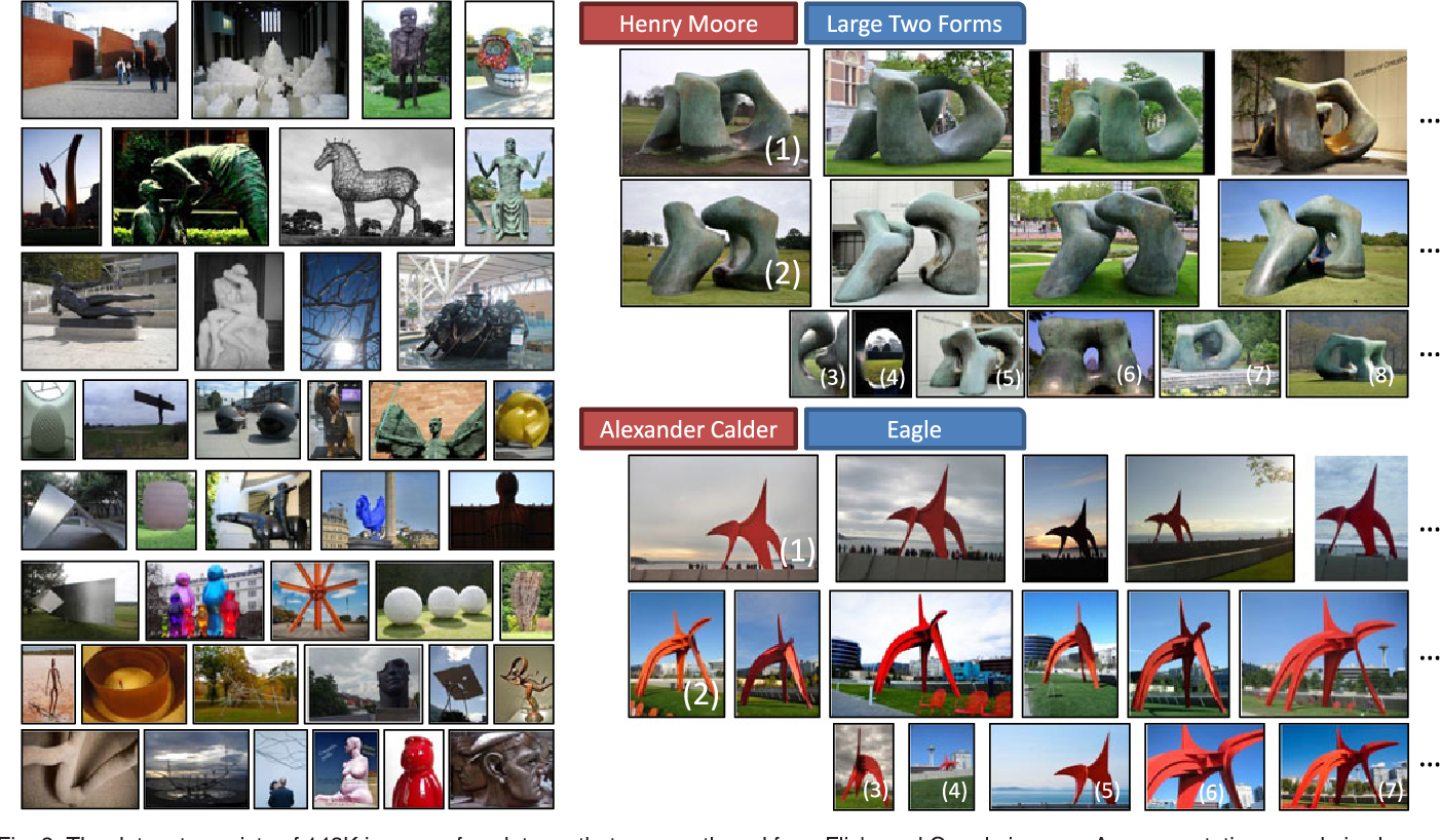 Figure 3 for From Images to 3D Shape Attributes