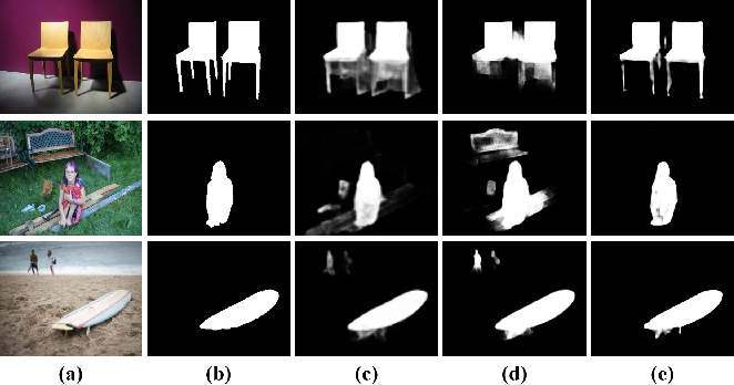 Figure 1 for Exploring Reciprocal Attention for Salient Object Detection by Cooperative Learning