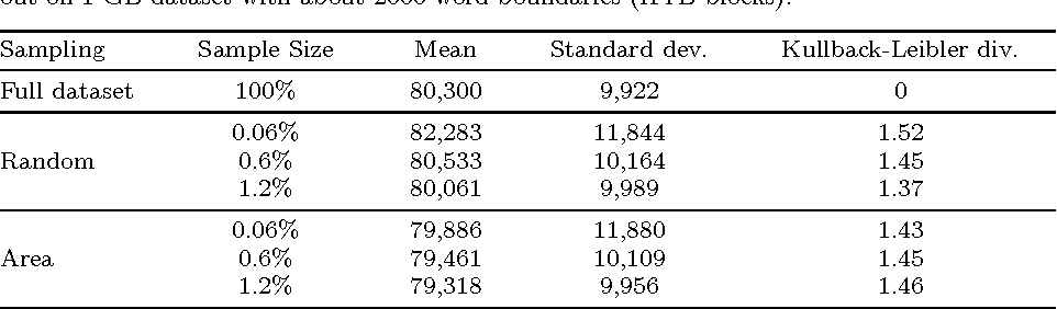 What Does Hyb Mean >> Fast Construction And Maintenance Of The Hyb Index Semantic Scholar