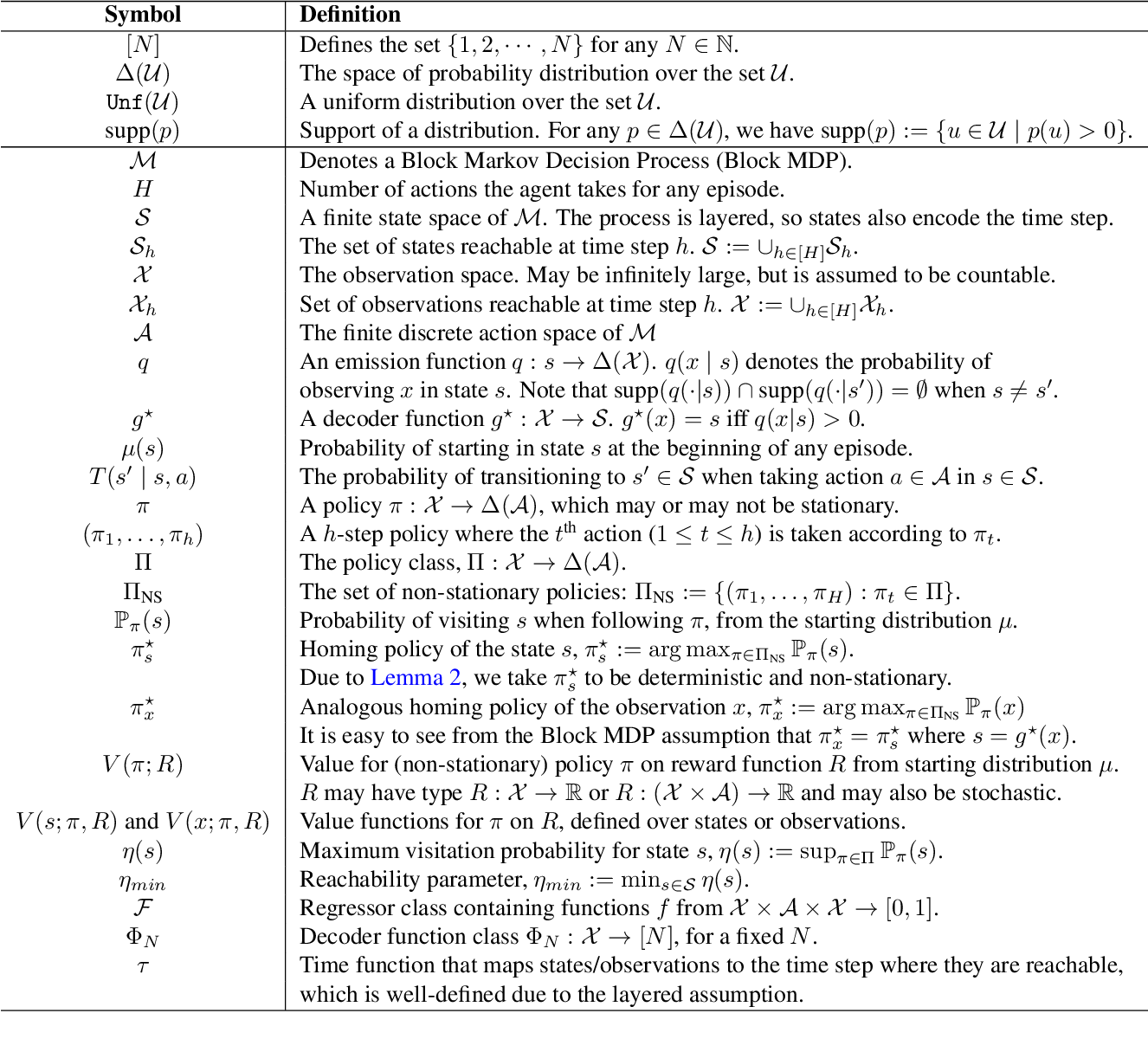 Figure 2 for Kinematic State Abstraction and Provably Efficient Rich-Observation Reinforcement Learning