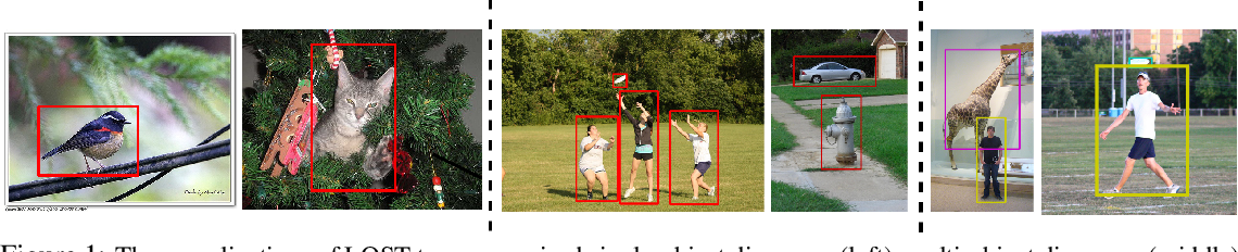 Figure 1 for Localizing Objects with Self-Supervised Transformers and no Labels