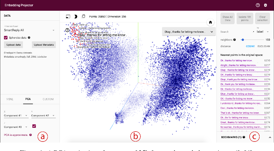 Figure 1 for Embedding Projector: Interactive Visualization and Interpretation of Embeddings