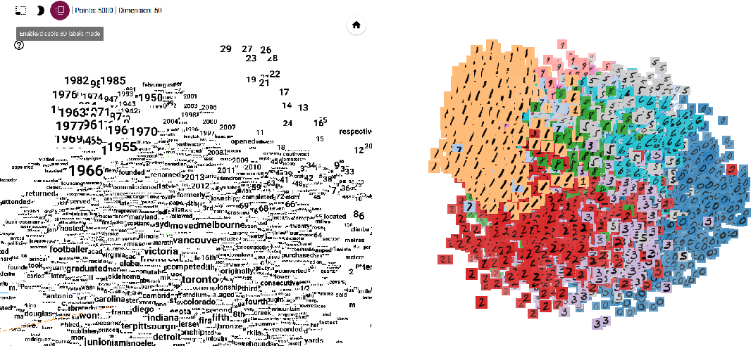 Figure 2 for Embedding Projector: Interactive Visualization and Interpretation of Embeddings
