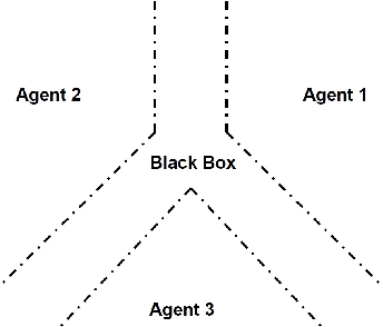 Figure 3 for Model-Agnostic Linear Competitors -- When Interpretable Models Compete and Collaborate with Black-Box Models