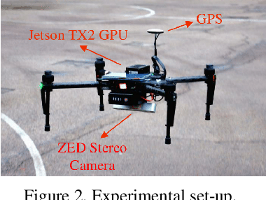 Figure 3 for Real-Time Dense Stereo Embedded in A UAV for Road Inspection