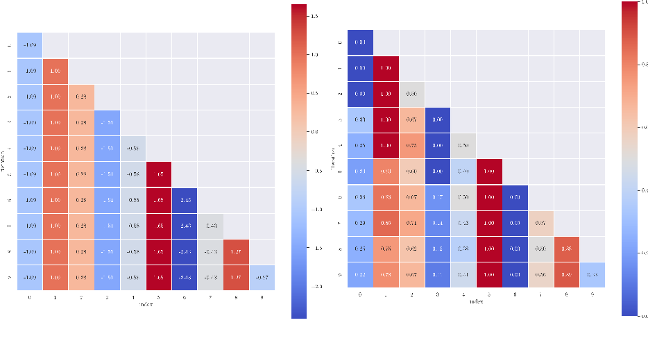 Figure 4 for Approximate Bayesian Optimisation for Neural Networks