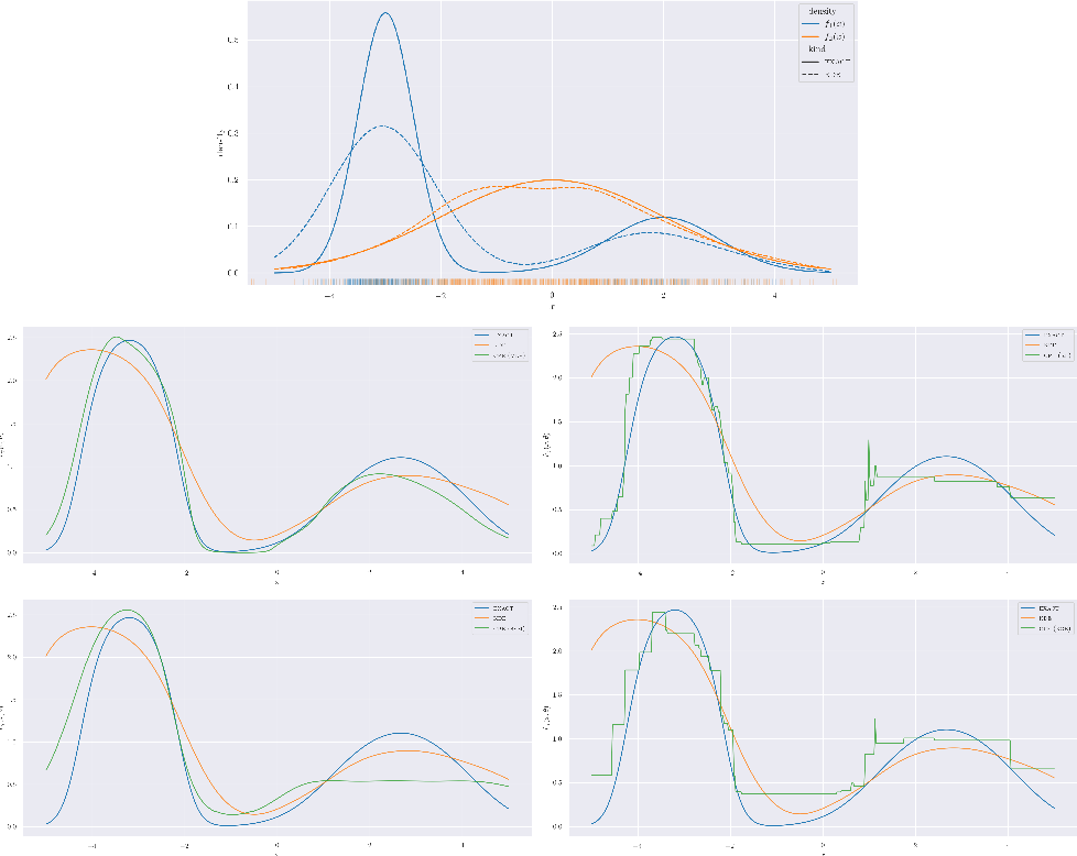 Figure 1 for Approximate Bayesian Optimisation for Neural Networks