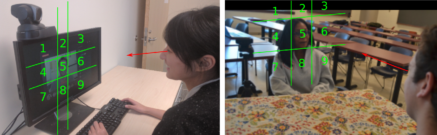 Figure 3 for Are you really looking at me? A Framework for Extracting Interpersonal Eye Gaze from Conventional Video