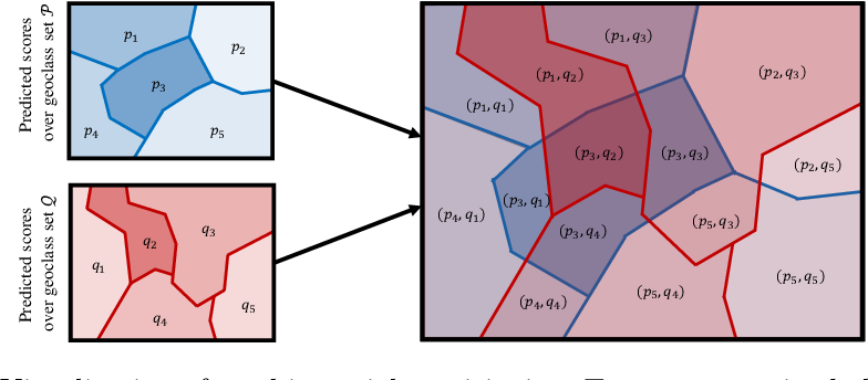 Figure 1 for CPlaNet: Enhancing Image Geolocalization by Combinatorial Partitioning of Maps