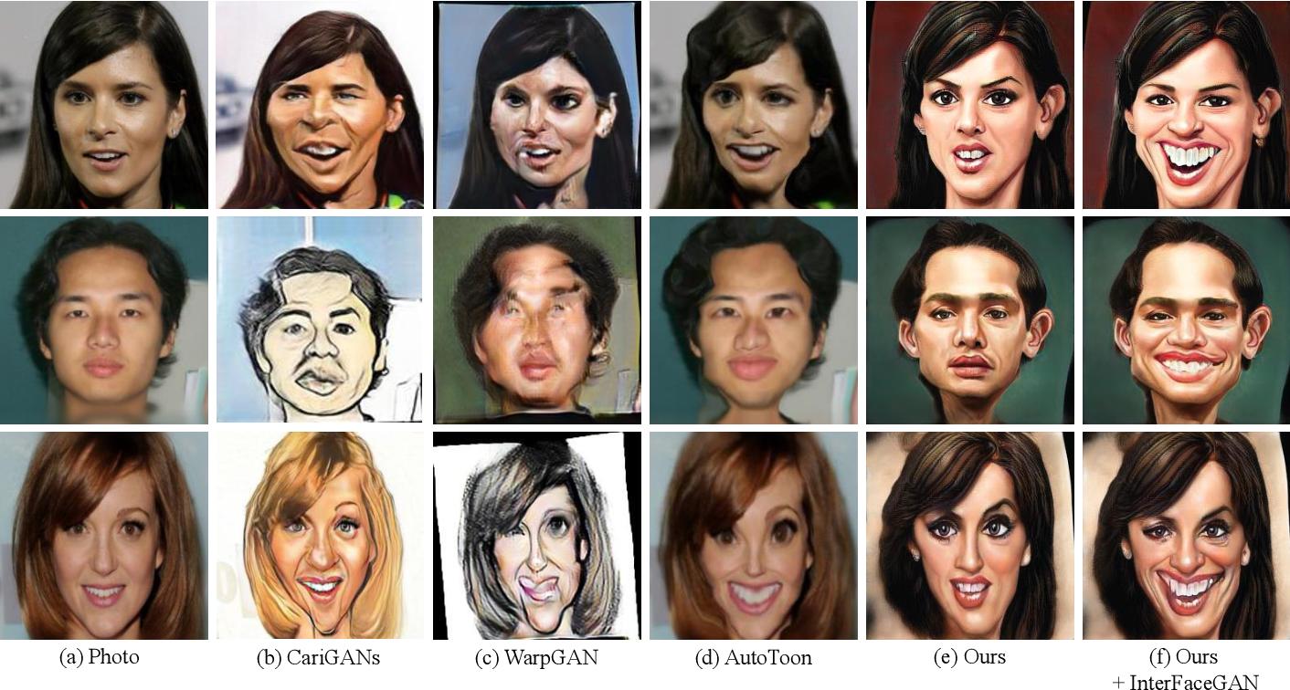 Figure 1 for StyleCariGAN: Caricature Generation via StyleGAN Feature Map Modulation