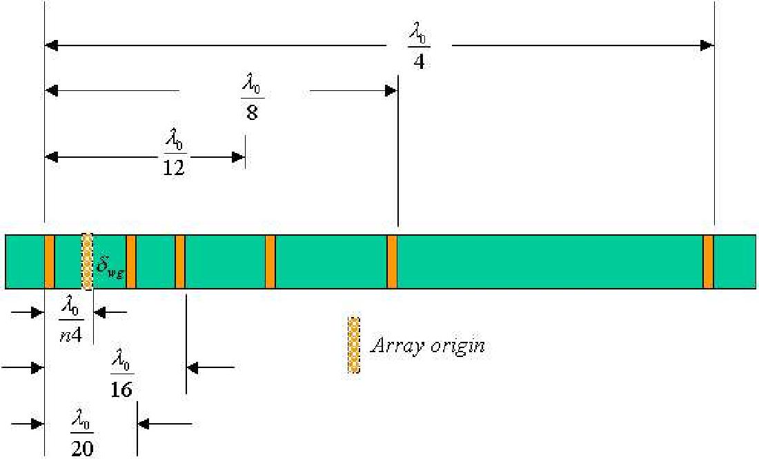 Figure 4.18: Common transducer design -geometric spacing