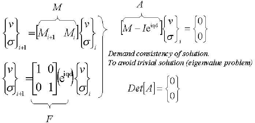 Figure 3.3: Outline of derivation of dispersion relation