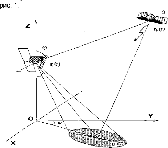 Fig. I. Remote sensing geometry