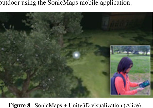 PDF] Sonicmaps: connecting the ritual of the Concert Hall