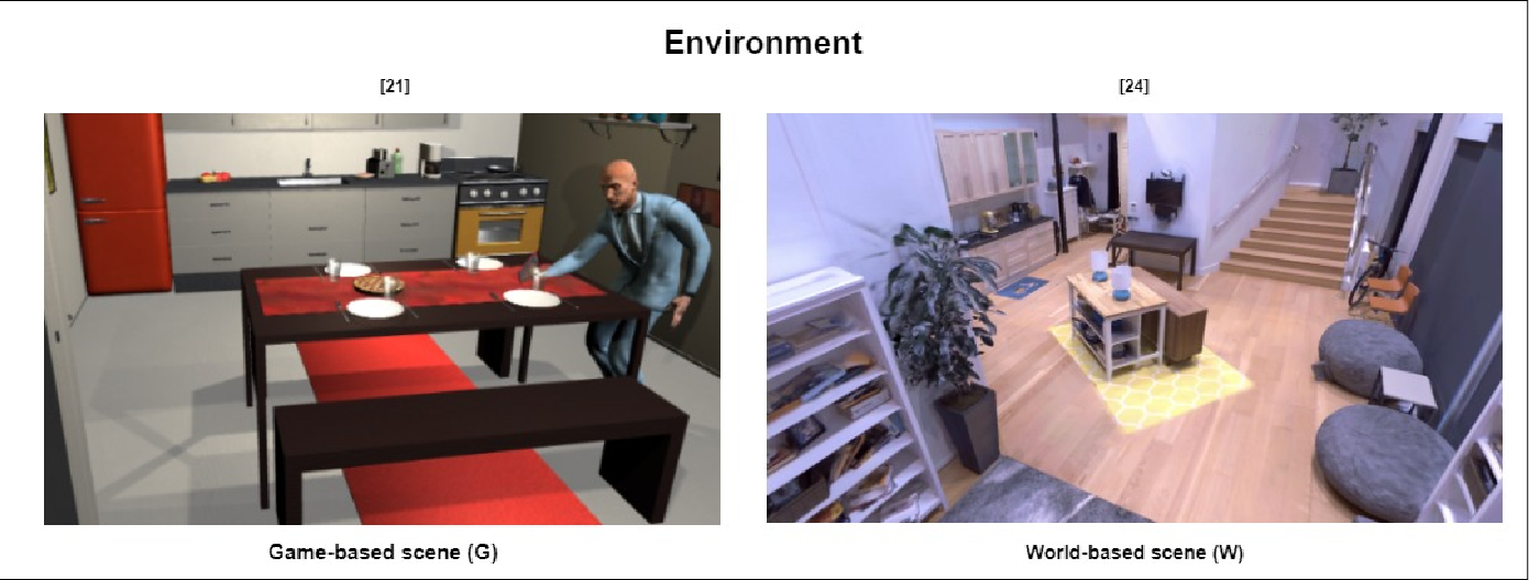 Figure 3 for A Survey of Embodied AI: From Simulators to Research Tasks