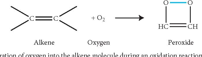 figure 1.36