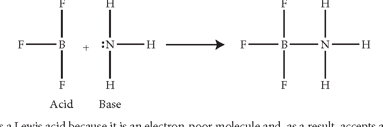 figure 1.78