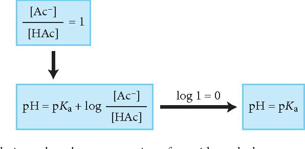 figure 1.84