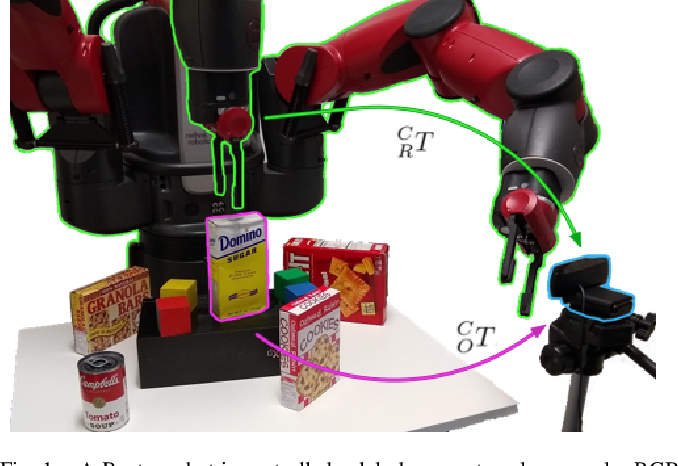 Figure 1 for Indirect Object-to-Robot Pose Estimation from an External Monocular RGB Camera
