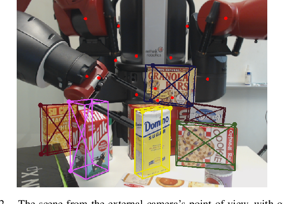 Figure 2 for Indirect Object-to-Robot Pose Estimation from an External Monocular RGB Camera