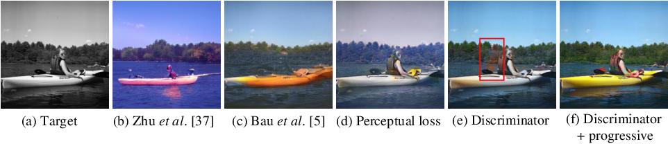 Figure 3 for Exploiting Deep Generative Prior for Versatile Image Restoration and Manipulation