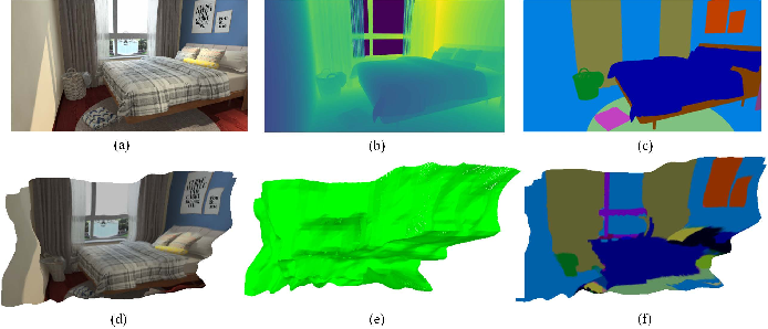 Figure 1 for Learning to Reconstruct and Understand Indoor Scenes from Sparse Views