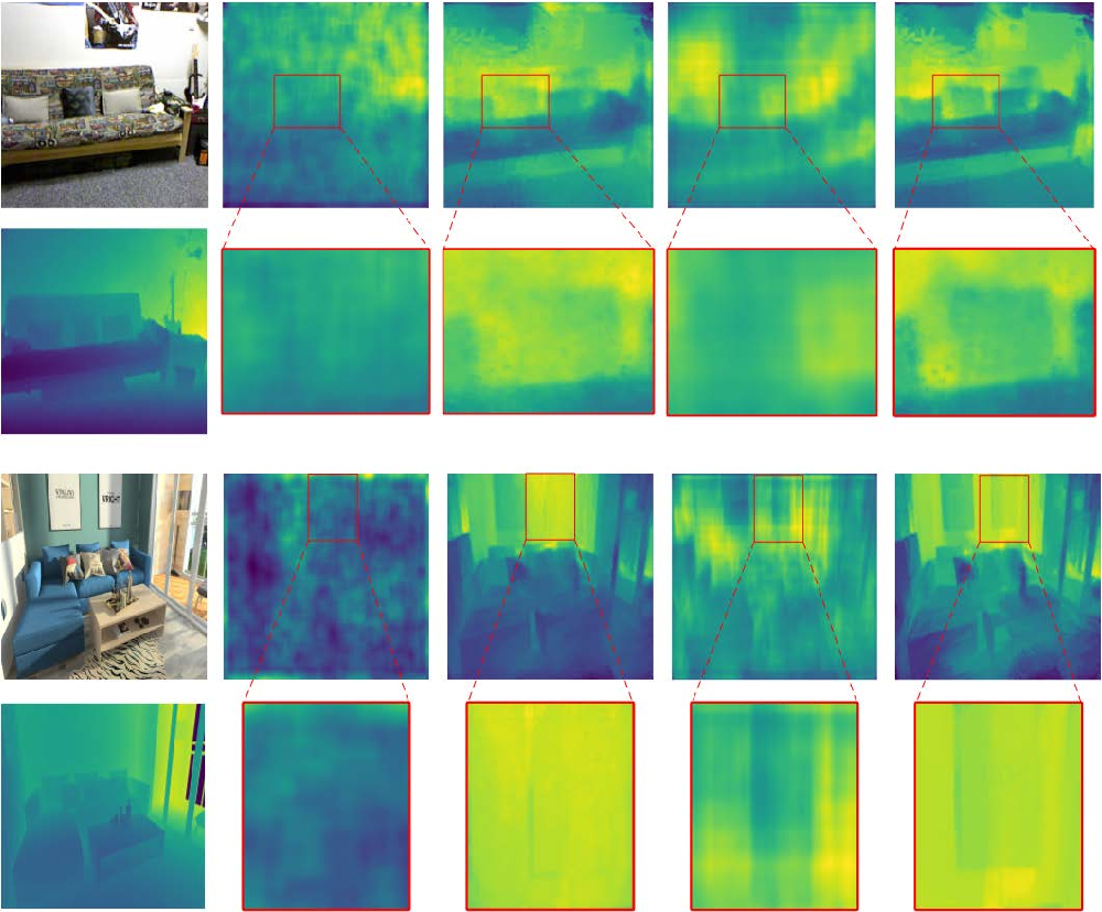 Figure 2 for Learning to Reconstruct and Understand Indoor Scenes from Sparse Views