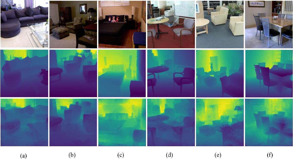 Figure 3 for Learning to Reconstruct and Understand Indoor Scenes from Sparse Views