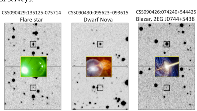 Figure 1 for Feature Selection Strategies for Classifying High Dimensional Astronomical Data Sets