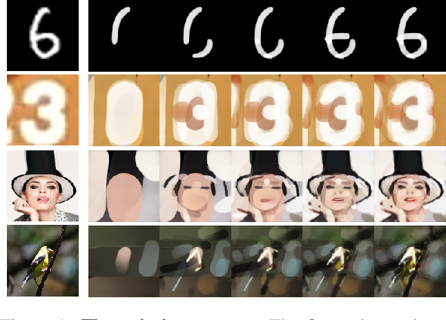 Figure 1 for Learning to Paint with Model-based Deep Reinforcement Learning
