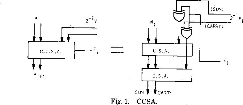 Suggestion for a Fast Binary Sine/Cosine Generator - Semantic Scholar