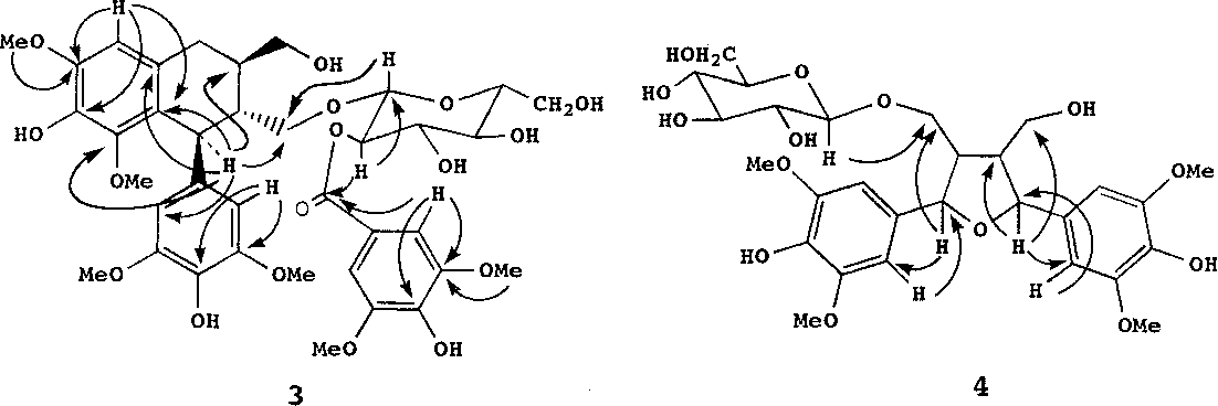 Figure 1 From Lignan Glucosides From Acanthus Ilicifolius