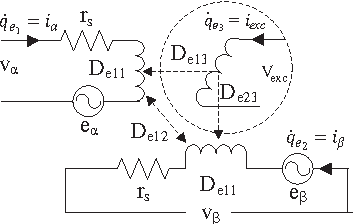 Figure 2 from Robust control of externally excited synchronous