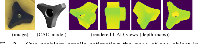 Figure 2 for Pose Estimation for Objects with Rotational Symmetry