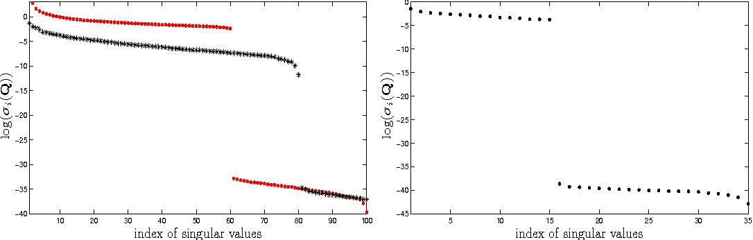 Figure 3 for A Novel M-Estimator for Robust PCA