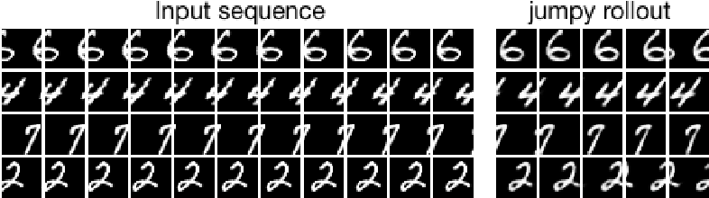 Figure 3 for Temporal Difference Variational Auto-Encoder