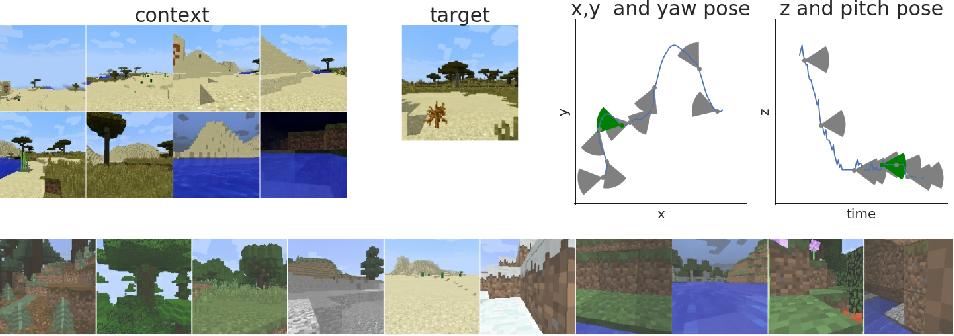Figure 1 for Learning models for visual 3D localization with implicit mapping