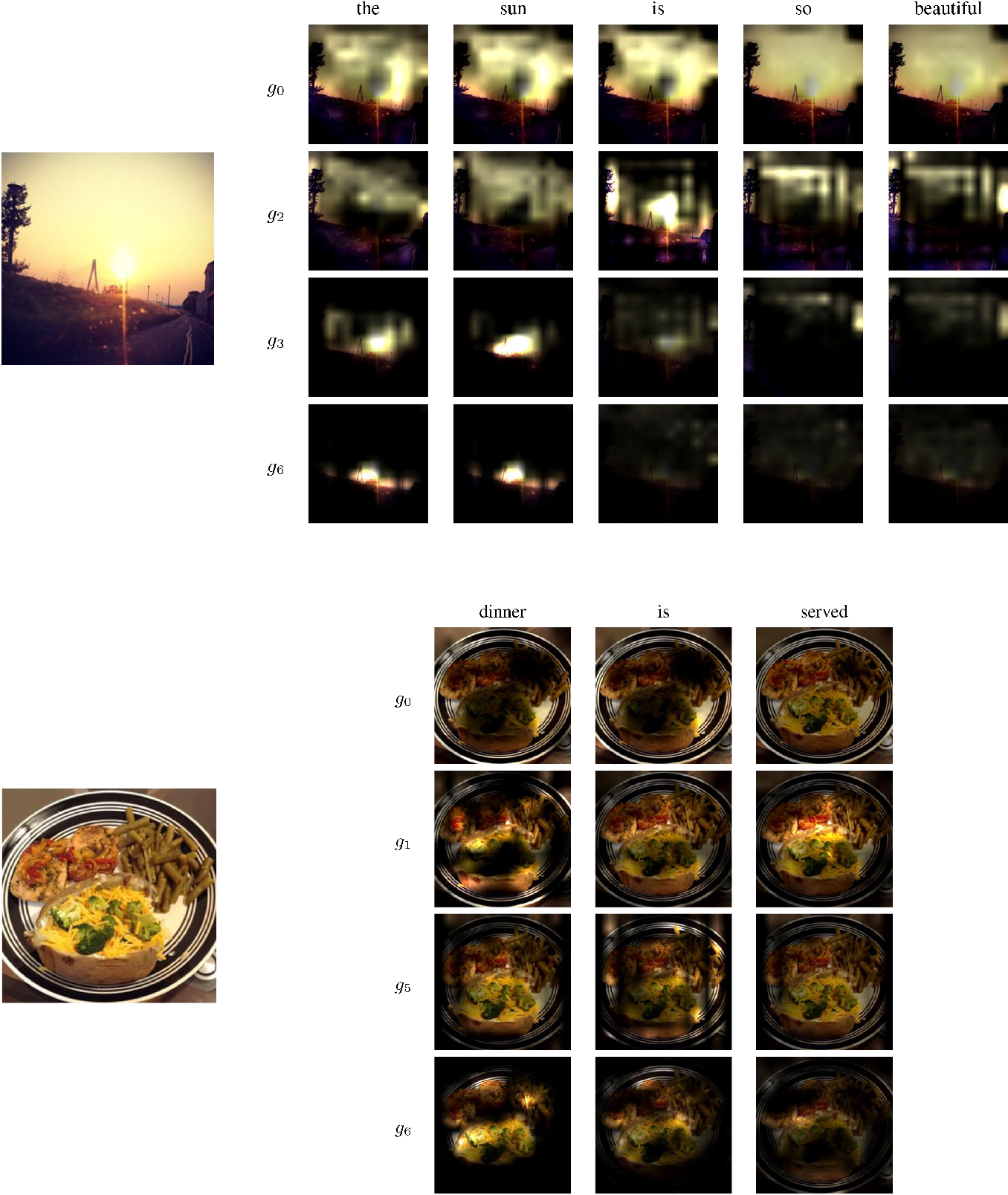 Figure 2 for COMIC: Towards A Compact Image Captioning Model with Attention