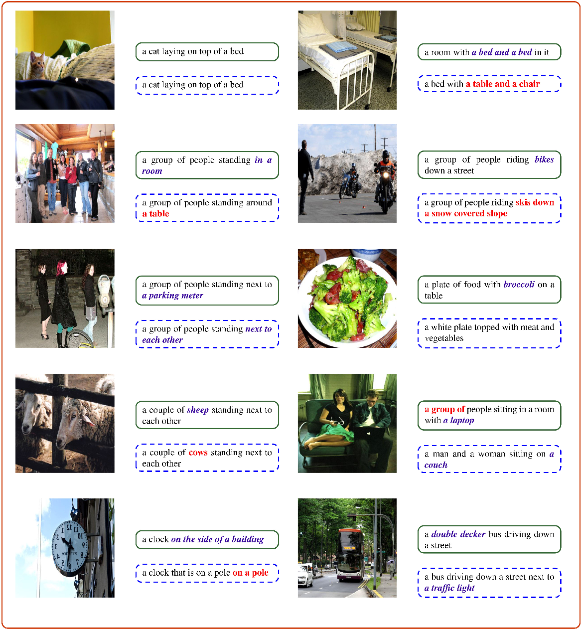 Figure 3 for COMIC: Towards A Compact Image Captioning Model with Attention