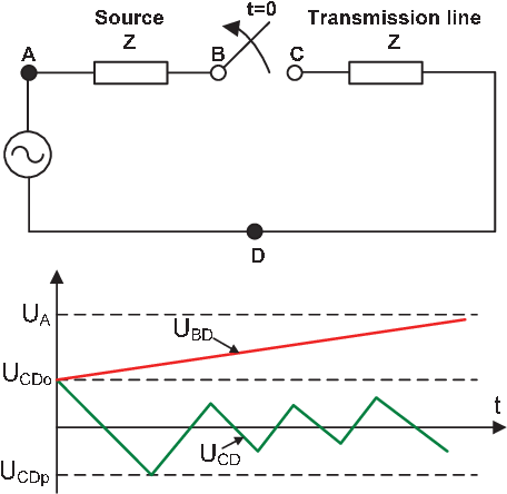 PDF] Analysis of Transient Recovery Voltage in 400 kV SF6 Circuit