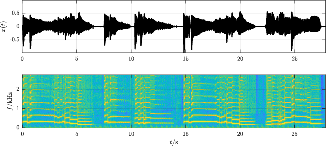 Figure 3 for Audio Content Analysis