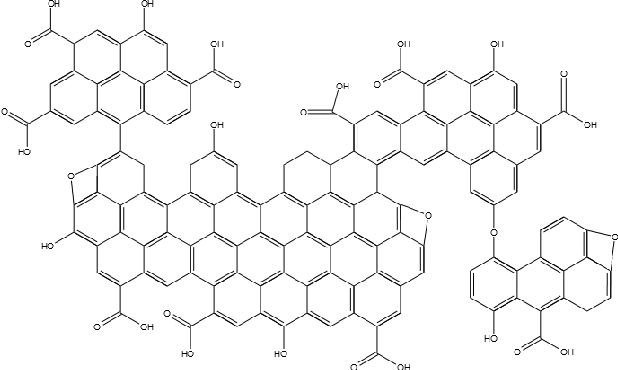Figure 1: Generalized humic acid structure. Aromatic, aliphatic, and functional groups around the perimeter of the molecule are shown.