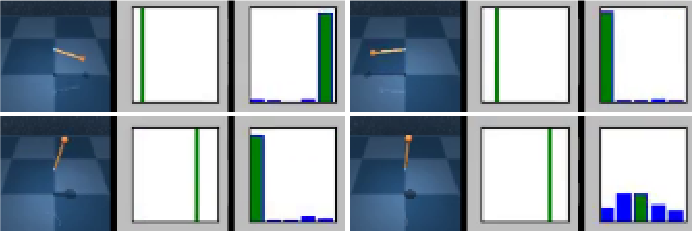 Figure 4 for Q-Learning in enormous action spaces via amortized approximate maximization