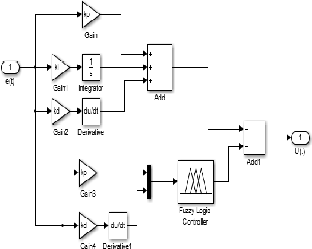 Logic Diagram Isa 5 2