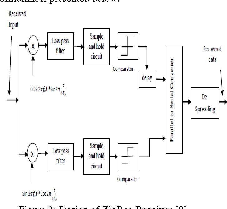 Circuit Diagram Of Zigbee Transceiver - Wiring Diagram Web on