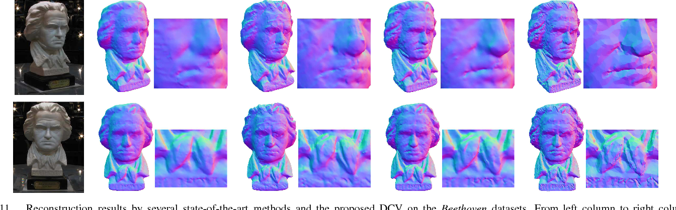 Figure 2 for Detail-preserving and Content-aware Variational Multi-view Stereo Reconstruction