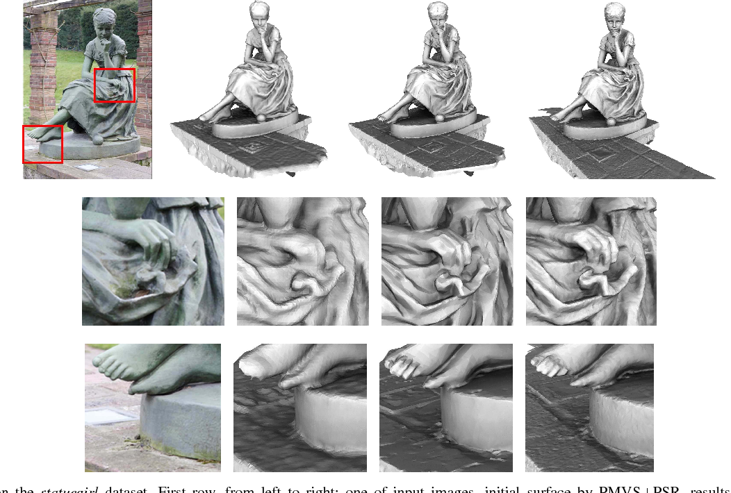 Figure 3 for Detail-preserving and Content-aware Variational Multi-view Stereo Reconstruction