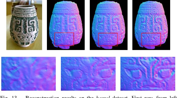 Figure 4 for Detail-preserving and Content-aware Variational Multi-view Stereo Reconstruction