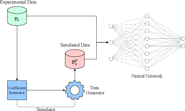 Figure 1 for Simulated Data Generation Through Algorithmic Force Coefficient Estimation for AI-Based Robotic Projectile Launch Modeling